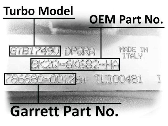 Turbo Model